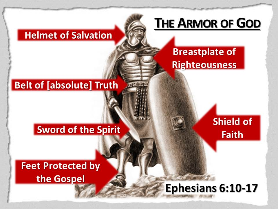 The Shield of Faith is Knowledge of the Word ofGod